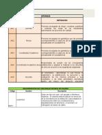 Requerimientos Funcionales y No Funcionales Plantillastakeholders