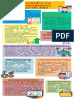 Infografia sobre aspectos evolutivos en el area de la informatica
