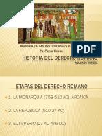 Historia_del_Derecho_Romano.pptx