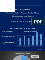 CPS OIG Update April 24, 2019