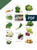 Verdura y Frutas en Kaqchikel