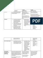 Negotiation 7 Prep Sheet