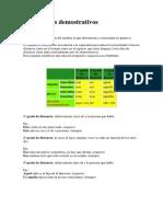 Pronombres Demostrativos (a)