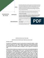 Produccion Nacional de Madera Transformada de Peru Forestal