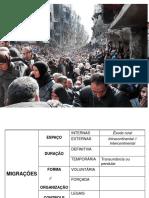 migrações internacionais - ppt
