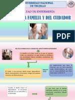 1.3rol de La Familia y Del Cuidador Alumnas