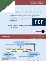 CONTRATOS DE GARANTIAS PERSONALES Y REALIES.ppt