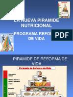 Lanueva Piramide Nutricional