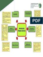 procesos de enseñanza.docx