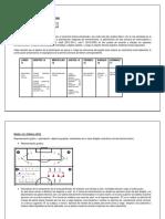 planificación futbol estructurado