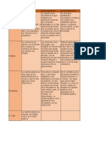 Cuadro Comparativo Opion Publica