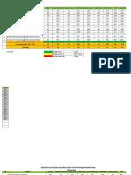 data SPM dan PIS-PK