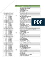 215079_pembagian Klp Pbl Forensik