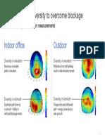 Diversity-Webinar Breaking the Wireless Barriers to Mobilize 5g Nr Mmwave 6