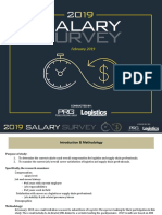 RW European Salary Survey 2018