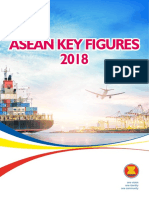 ASEAN-Key-Figures-2018.pdf