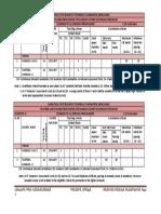 Scheme of study.docx