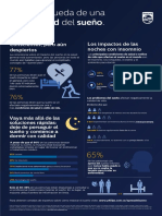 2019 Philips Wsd Infographic Co