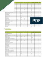 FLORA_TABLA.pdf