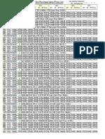 HP-CurrentPriceListZero_Normal.pdf
