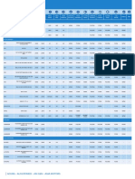 Audi Maintenance Schedule Model Year 2008 Car Manufacturers Of