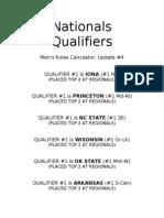 Men's Kolas Calculator Week #4