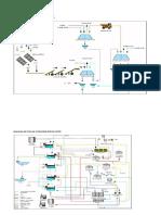 Diagrama de Flujo de Etapa de Lixiviacion