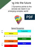 Spiral Dynamics Overview