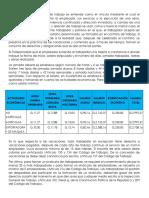 Ensayo Desempleo en Guatemala