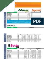 Tabela Preços Prysmian