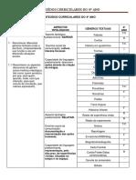 4o_ano_-_conteudos_curriculares_0.pdf