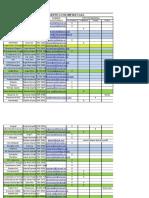 Base de Datos Clientes (Autoguardado)
