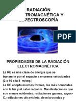 Radiación electromagnetica