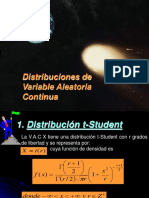 Distribuciones de V.A Continua.pdf