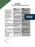 PHI-Rubric-2.pdf