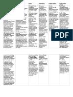 Economic factors in media.docx