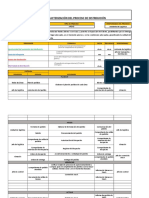 Caracterización de procesos  DISTRIBUCIÓN