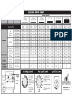 242 MIG Settings Chart