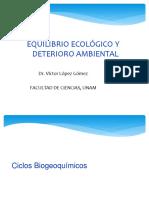 III Equilibrio Deterioro Ecologico