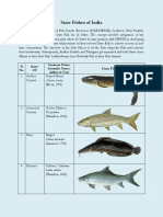 State Fishes of India