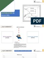 04 Sistema de Distribución de Agua Fría – Diseño Agua Fria(1)