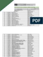 Lista de Lugares de Producción de Citricos Campaña 2018