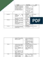 Tecnicas de Investigacion.docx