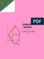 area entre curvas.pdf