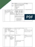 342009808 Analisis Soal Pilihan Ganda Dan Esay Ikatan Kimia