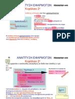 Δομή Επιλογής-Γ,Ανάπτυξη Εφαρμογών σε Προγραμματιστικό  Περιβάλλον
