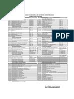 PENSUM INGENIERIA EN SISTEMAS - Informática.pdf