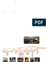 Mapa Conceptual Romanticismo