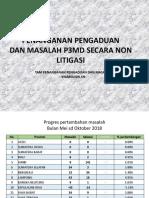 Prota Promes Akuntansi Keuangan