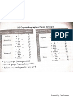 Crystallographic Point Group